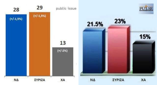 122e5-polls2