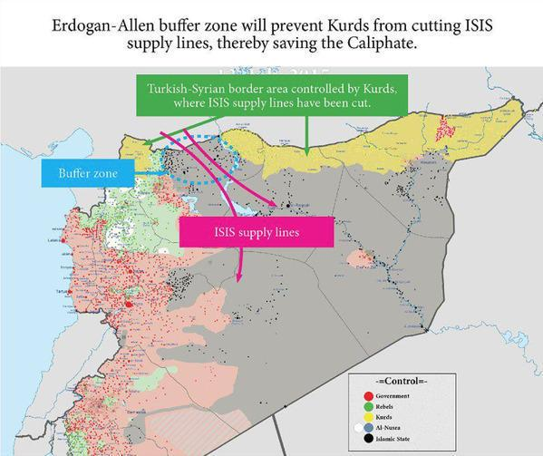 ISIS supply lines