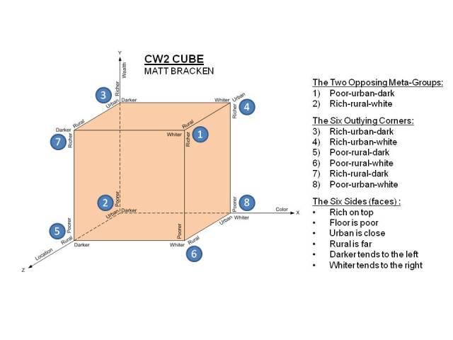 cw2cube5