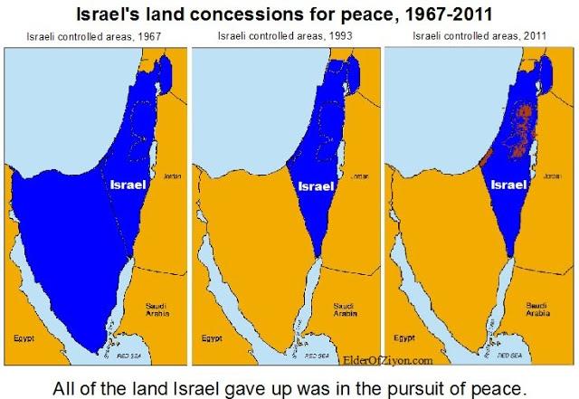 Israeli-land-concessions_EOZ_