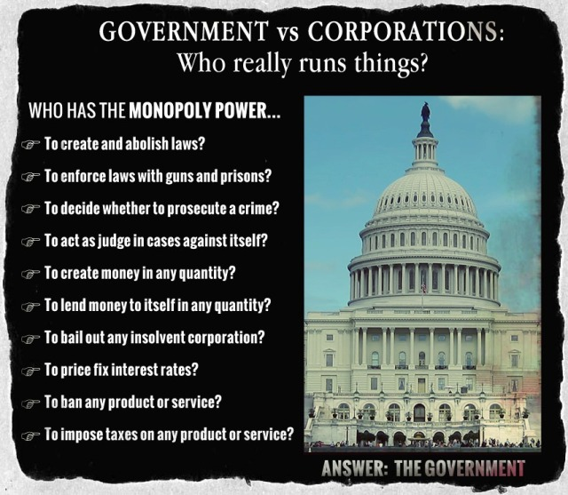 Government-vs-Corporations