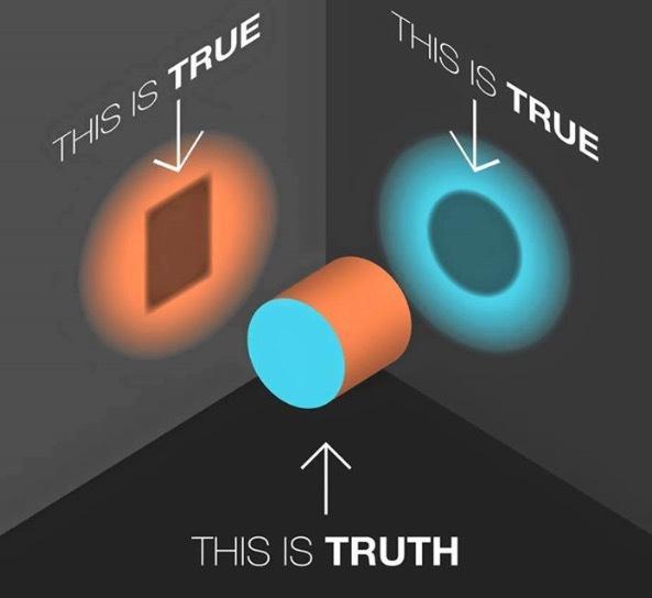 threedimensionaltruth
