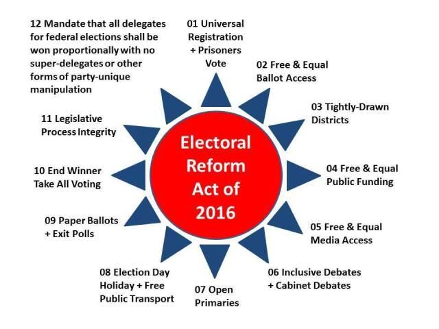 reformthevote
