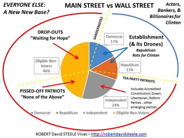 tmu-steele-001-the-us-political-landscape-in-2016